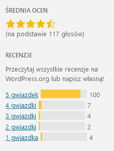 WordPress wtyczki - oceny i recenzje